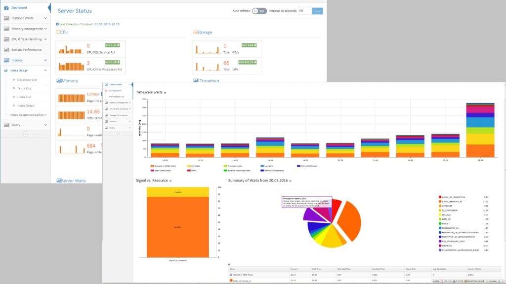 SQL databáze 24x7