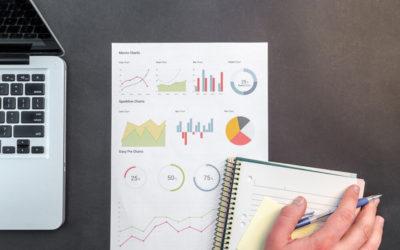 Reporting obchodního procesu vMicrosoft Dynamics CRM
