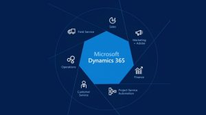 10 klíčových Komponent Dynamics 365