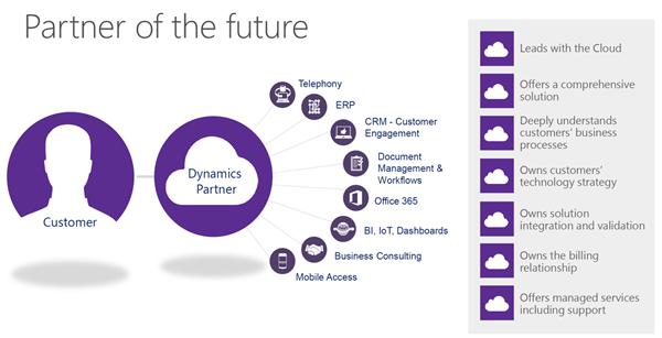 Microsoft Dynamics 365 Partner 1 Blue Dynamic
