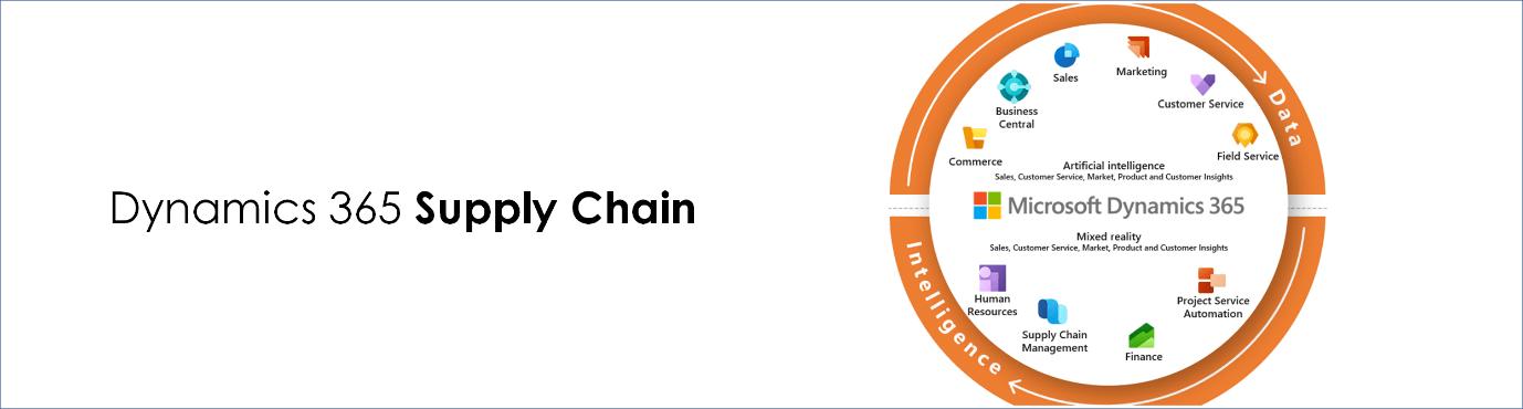 Dynamics 365 Supply Chain