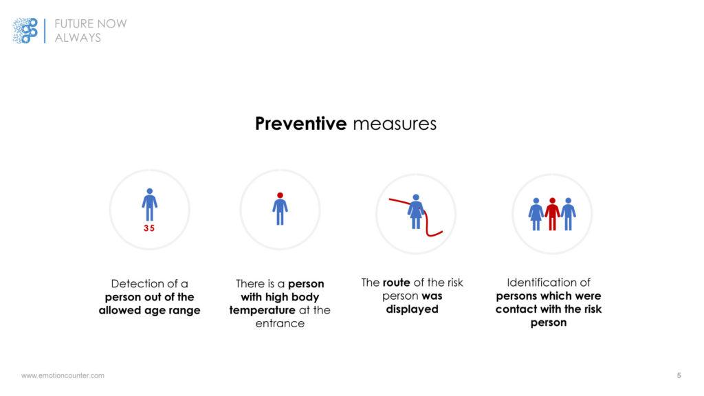 preventive measures emotion Blue Dynamic